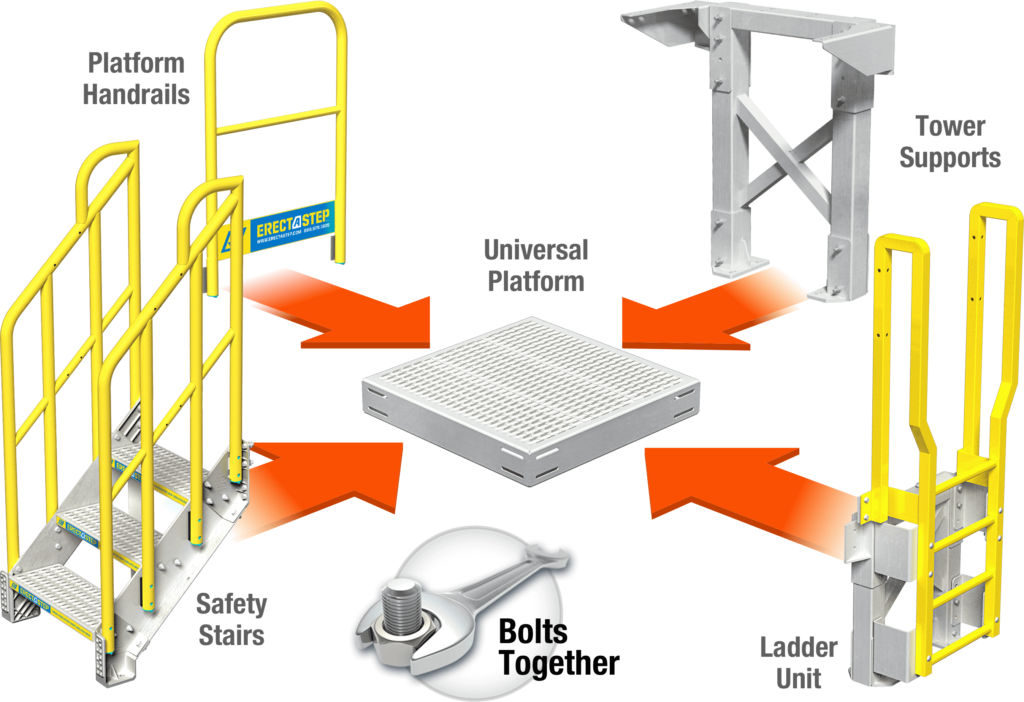 ErectaStep Metal Stairs Components graphic