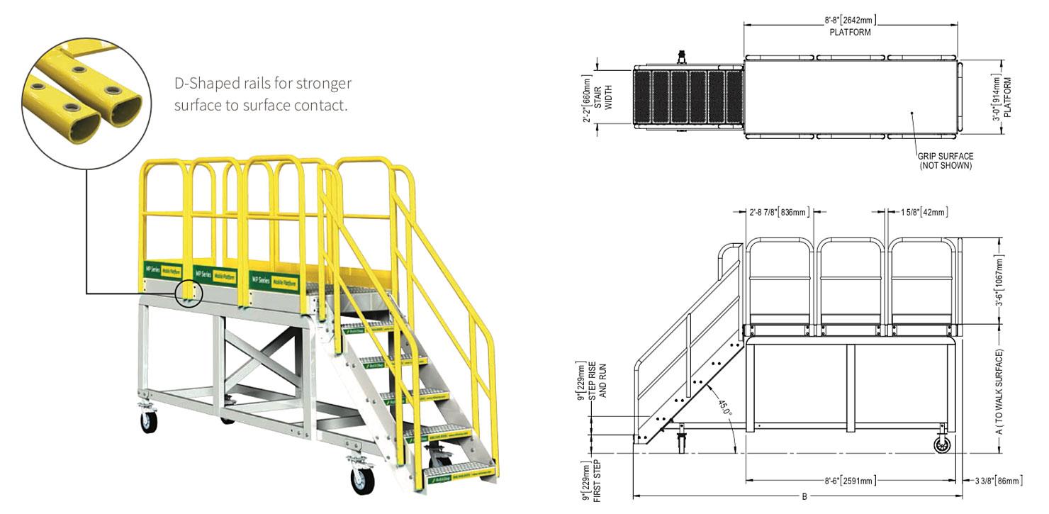 Flatbed truck loading platform details