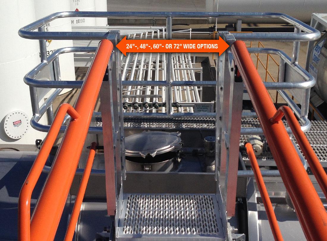 g4 series gangway adjustability