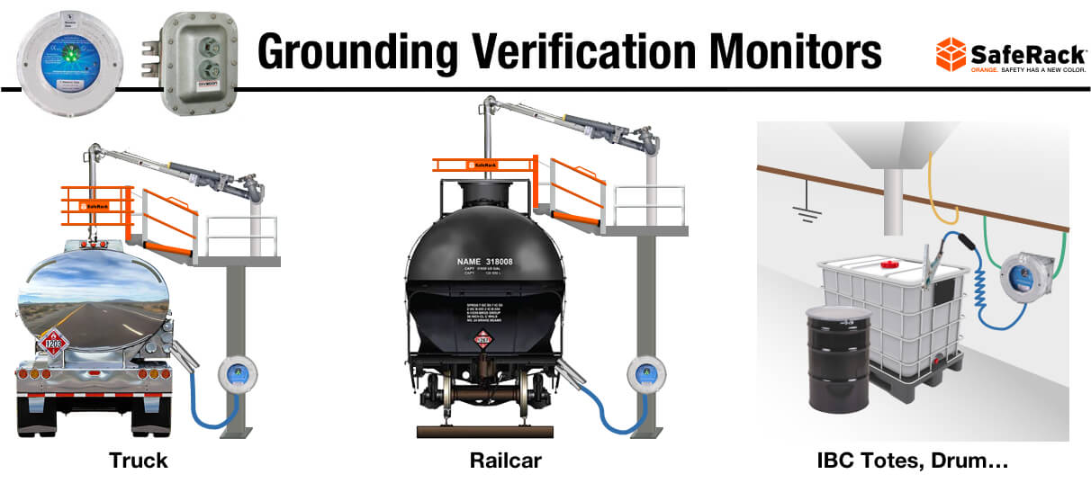 grounding verification illustration