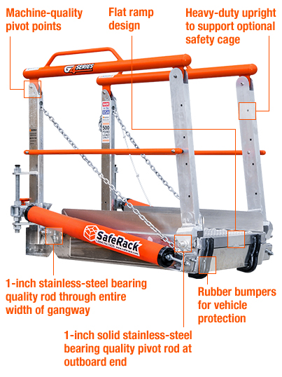 sfr gangway features mobile
