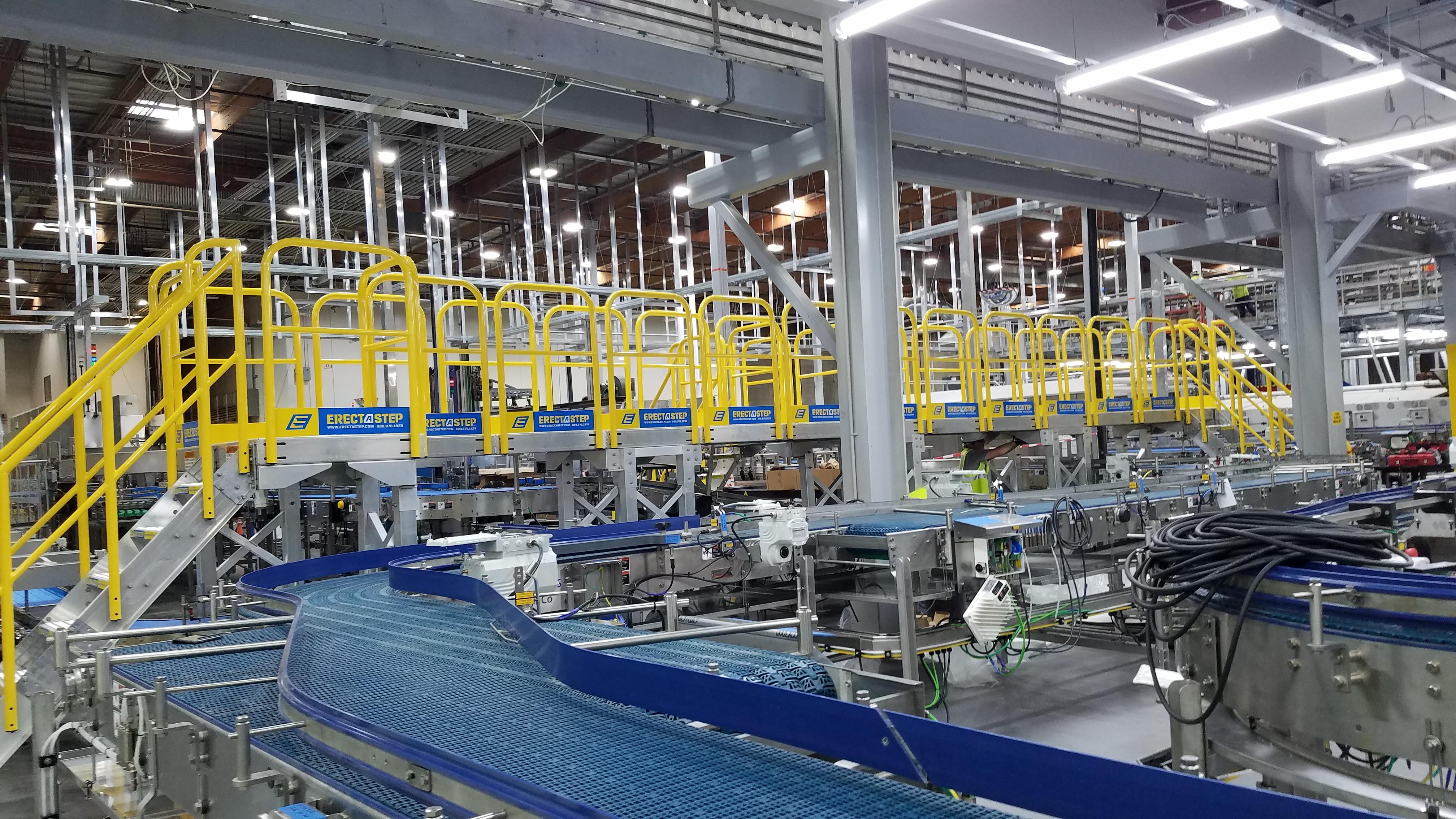 Nestlé Waters Crossover Platform