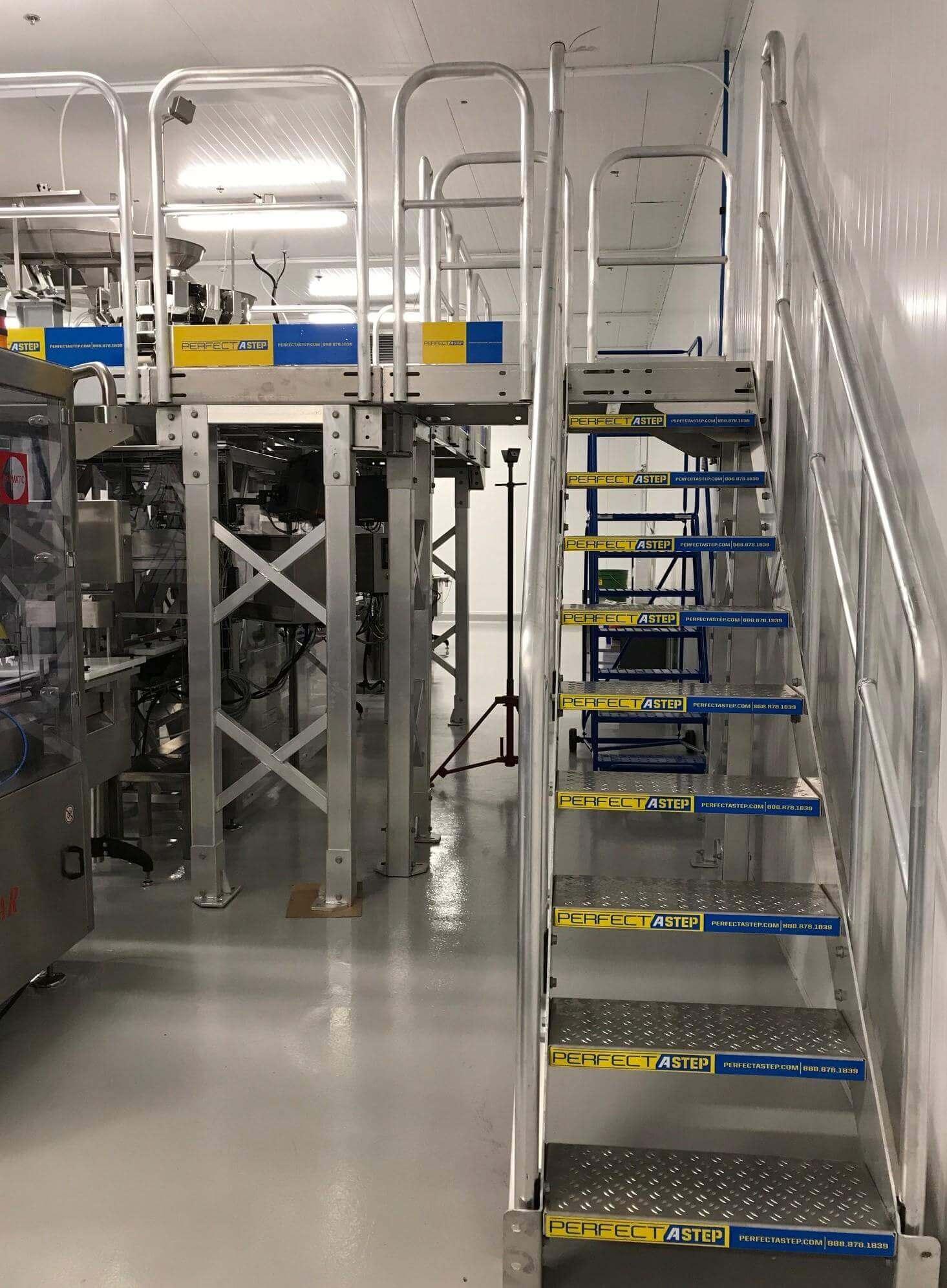 Food Processing Work Platform