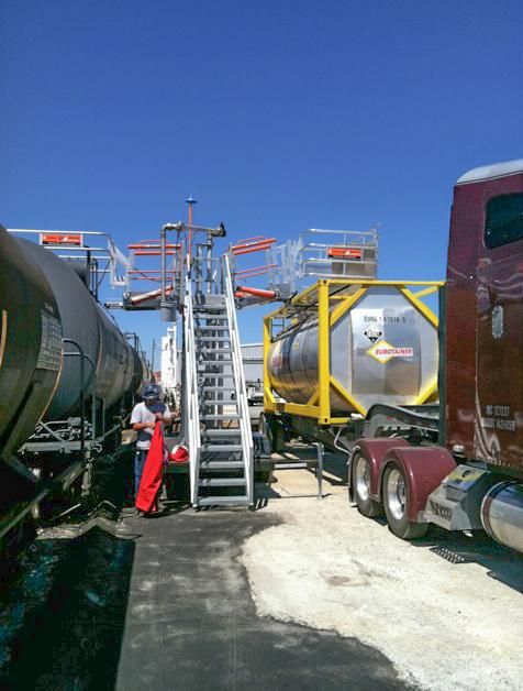 Railcar and truck ISO tank top loading pump load FRT gangway transloader