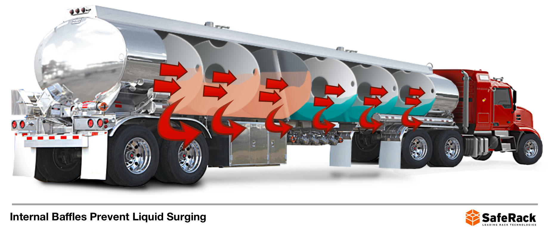 Road Tanker Safety – Design, equipment and the human factor - SafeRack