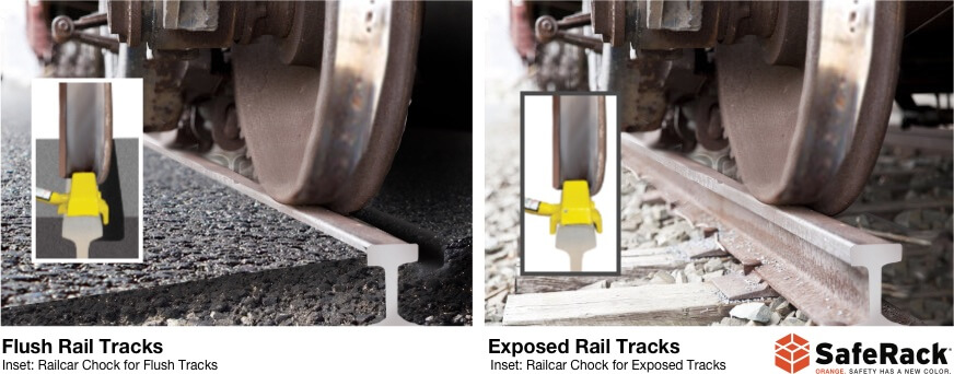 rail chocks illustration flush rail and exposed rail