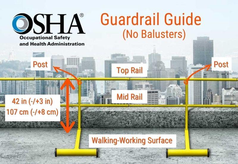 OSHA Guardrail Guide No Balusters