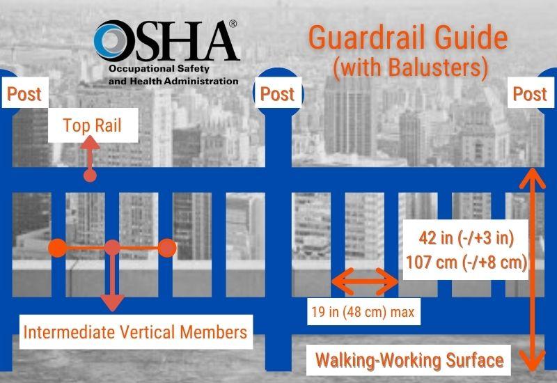 OSHA Guardrail with Balusters