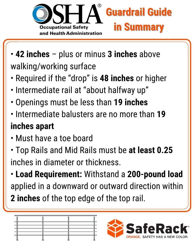 Summarized OSHA Guardrail Guide