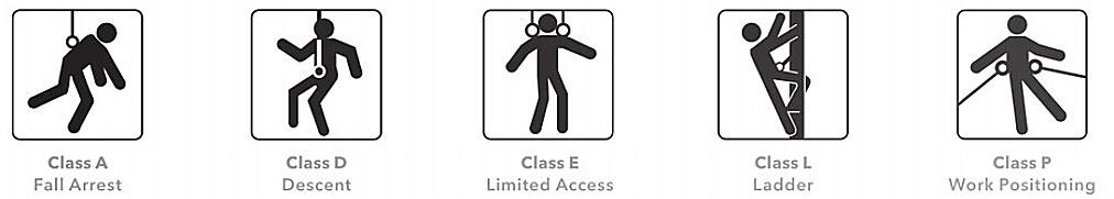 Harness Classes