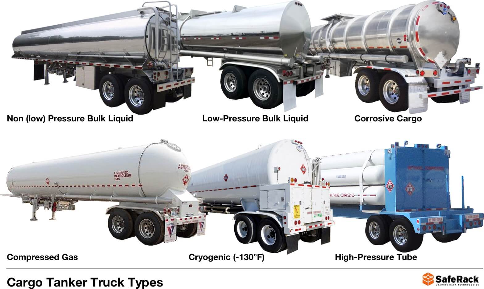 Cargo Truck Tank Types