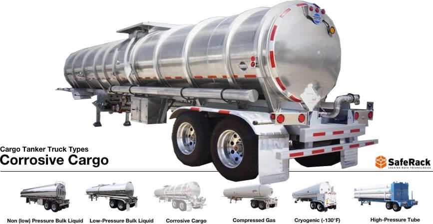 Corrosive Cargo tank truck