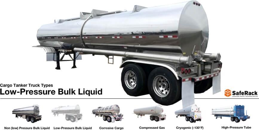 Low-Pressure Truck Tank