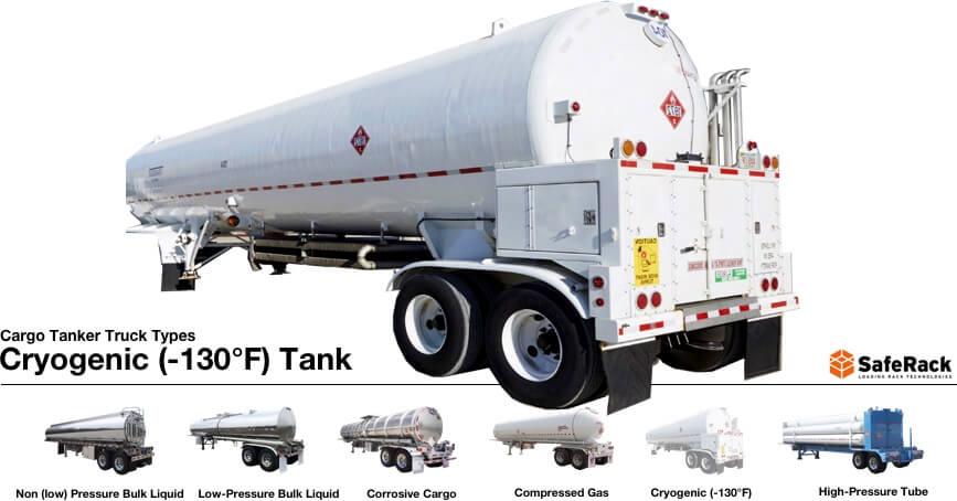 Truck Cryogenic tank