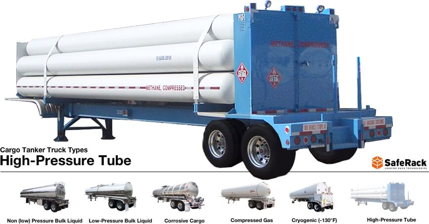 Truck High-Pressure Tube trailer