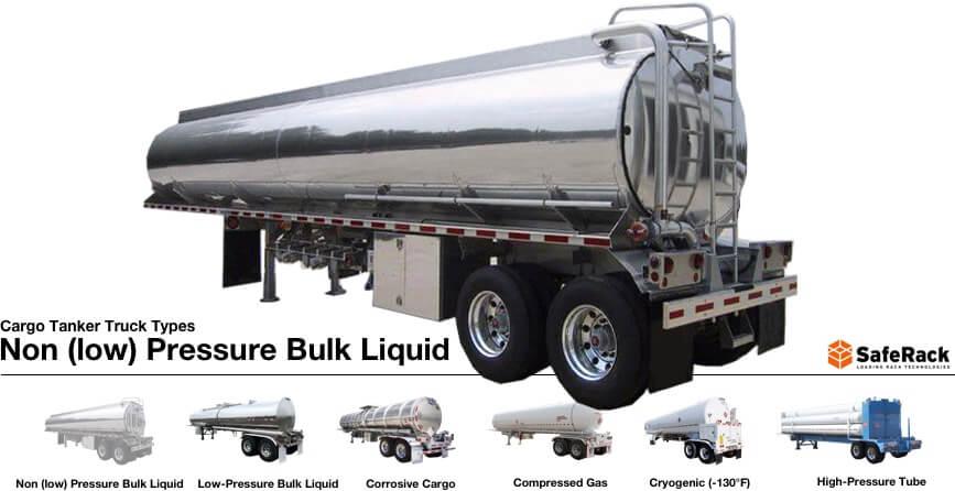 bulk tank truck non pressure