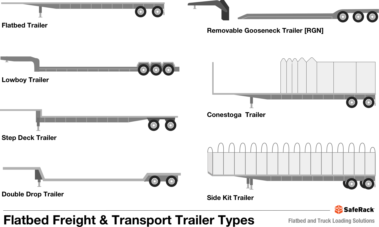 Flatbed Freight & Transport Trailer Types
