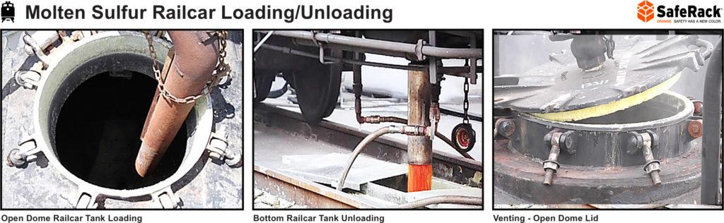 Molten Sulfur Railcar Loading Unloading Illustration