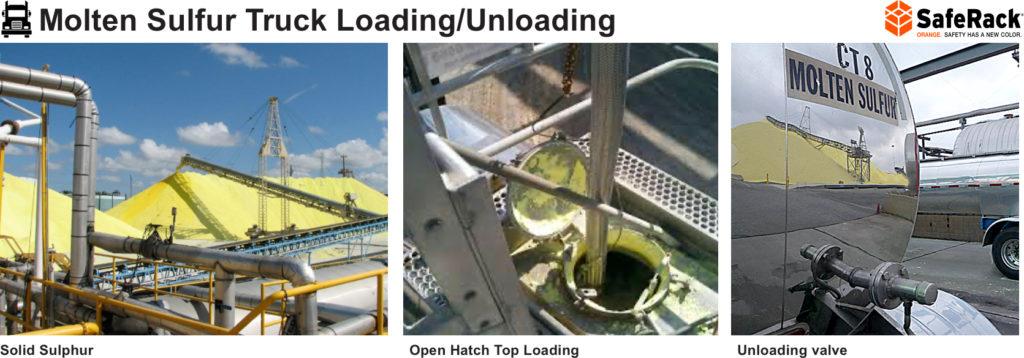 Molten Sulfur Truck Loading Unloading