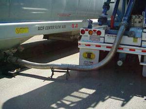 Polypropylene truck Loading