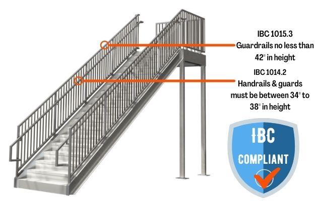 IBC Stair Railing Height