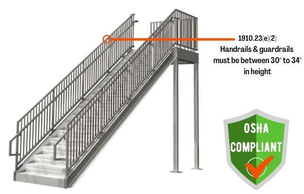 OSHA Stair Railing Height